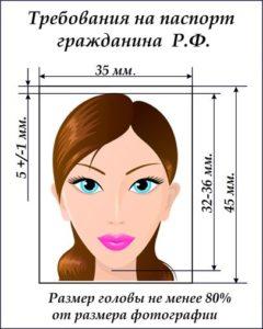 Какие требования к фото на паспорт рф в электронном виде госуслуги
